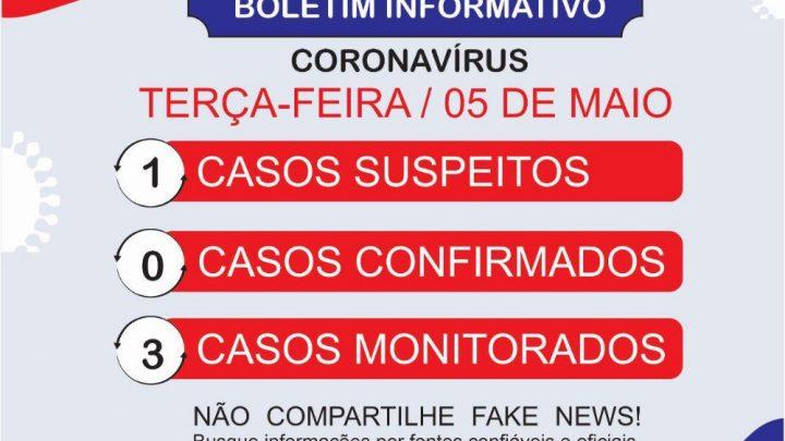Nova Redenção notifica primeiro caso suspeito de Coronavírus